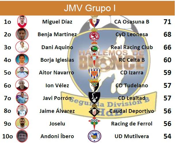 JMV G1 J5