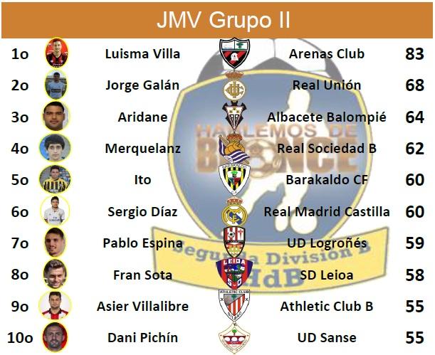 JMV G2 J5