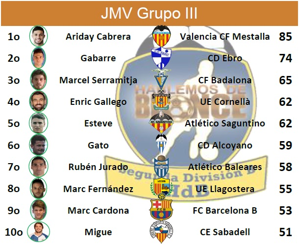 JMV G3 J5