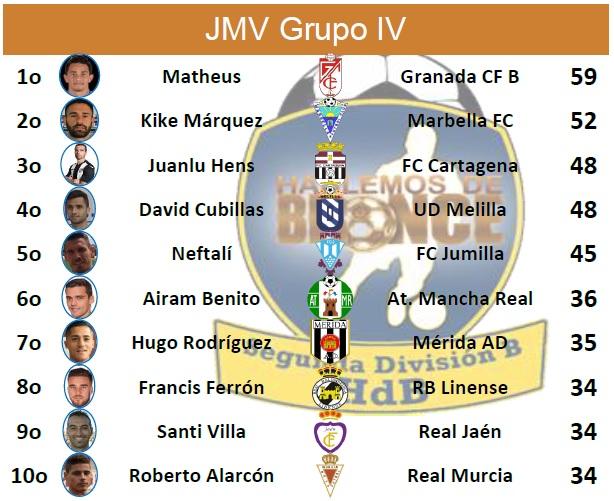 JMV G4 1
