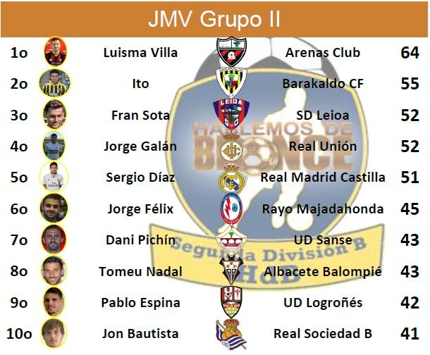JMV G4 2