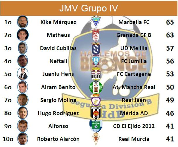 JMV G4 4