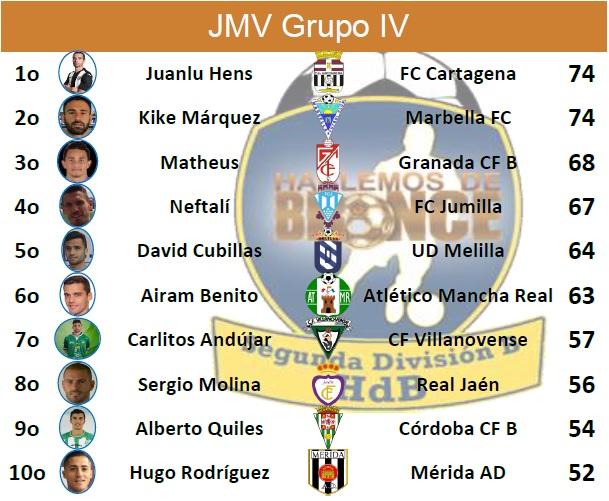 JMV G4 J5