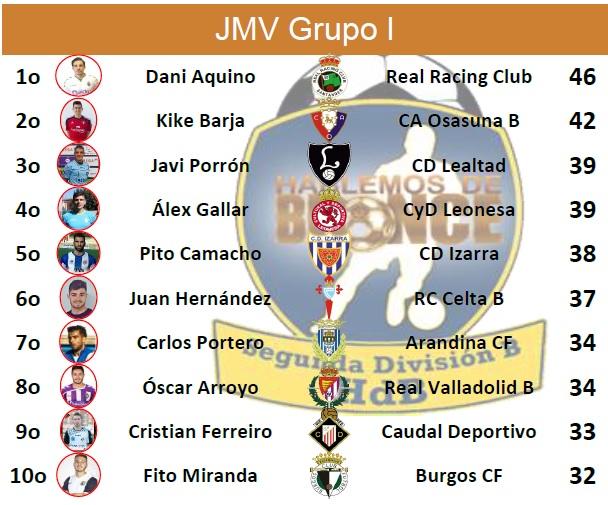 JMV J3 G1 1