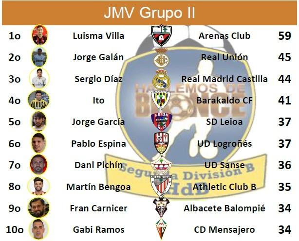 JMV J3 G2 1