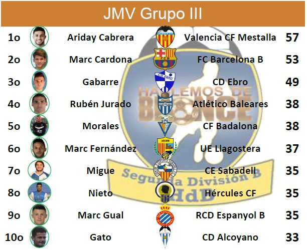 JMV J3 G3 1