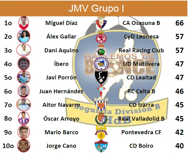 JMV J4 G1