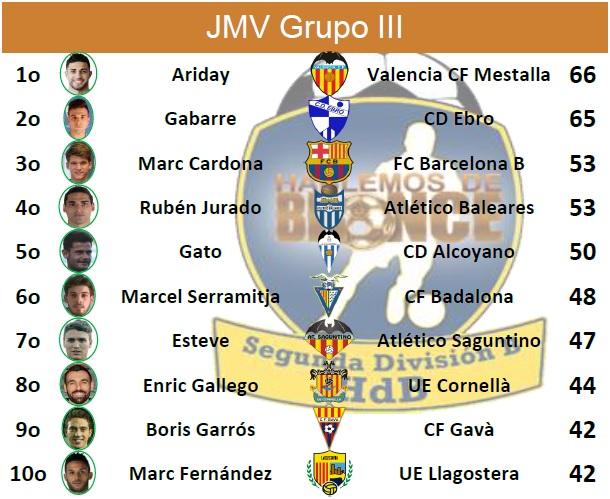 JMV J4 G3